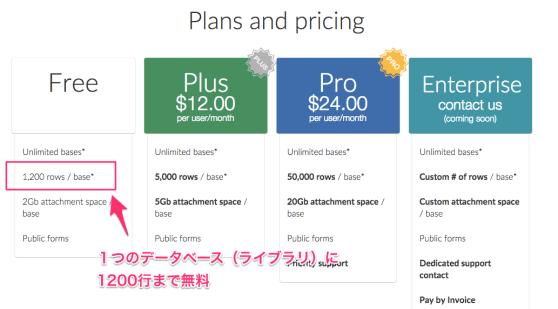7_price