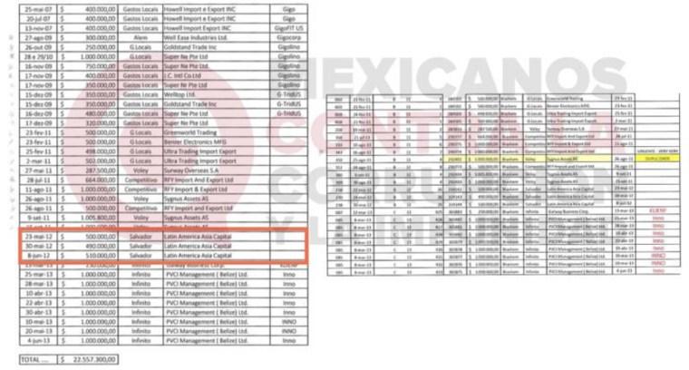 TRANSFERENCIAS-BANCARIAS-Plantillas3-768x413