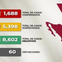 Suman 60 muertos por nuevo  coronavirus en México; CDMX  y  Edomex con más casos