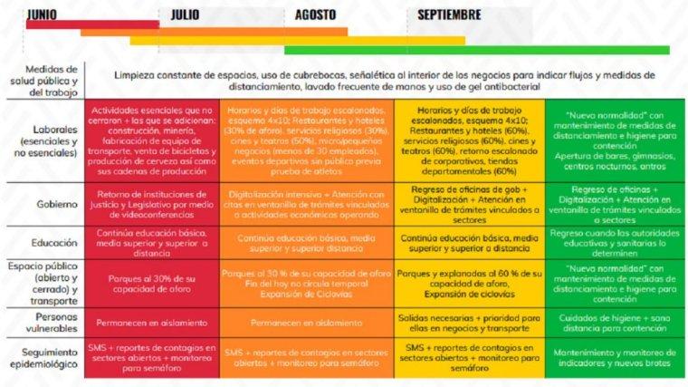 Colores-del-semáforo-epidemiológico-1024x575
