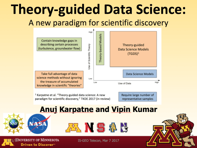 Theory-guided Data Science: A new paradigm for scientific discovery