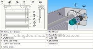 500kg Dc24v Automatic Rolling Shutter Side Mounting Motorsgarage Door Mechanismsrolling Garage