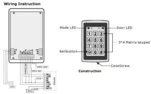 Enforcer Digital Access Keypad Manual seco larm usa door