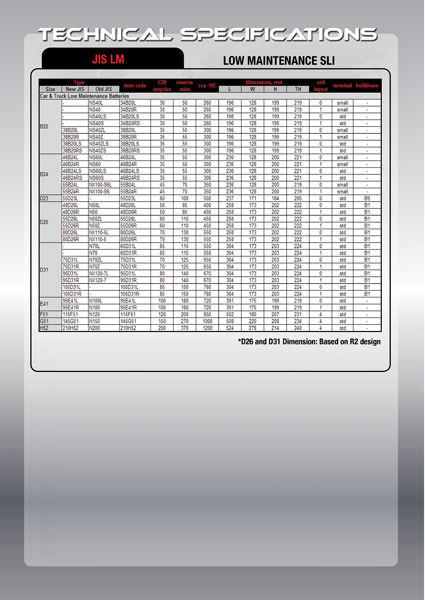 List Battery Motolite Price