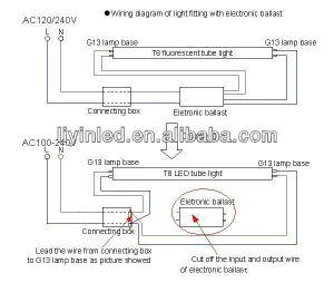 Wwliyin China T5 T8 Led Tube Grow Light With 2 Years
