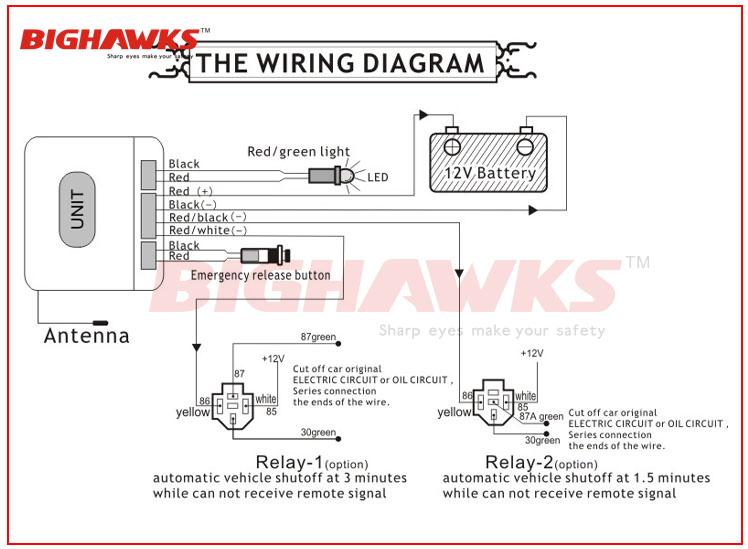 780188598_667?resize=665%2C488&ssl=1 bighawks keyless entry wiring diagram wiring diagram  at bakdesigns.co