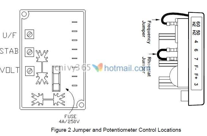 297188750_452?resize\=665%2C439\&ssl\=1 stamford avr sx460 wiring diagram avr as440 manual espa�ol stamford alternator wiring diagrams pdf at gsmx.co