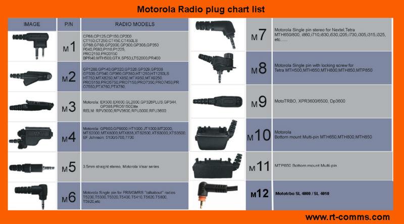 Motorola Speaker Mic Wiring. Diagram. Wiring Diagram Images