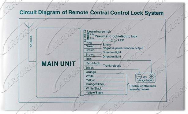 495766971_404?resize=614%2C373&ssl=1 universal keyless entry wiring diagram wiring diagram  at gsmx.co