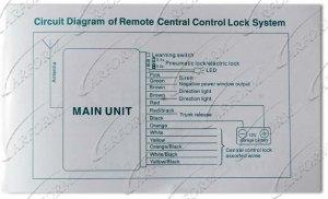 Universal Keyless Entry Systemcar Smart Keyless Entry