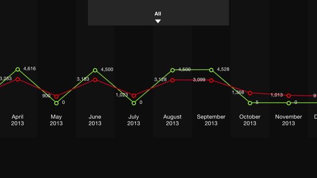 MoneyBook Screenshot