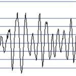 地震計 - iSeismometer