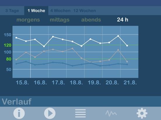 bodyxq my blood pressure Screenshot