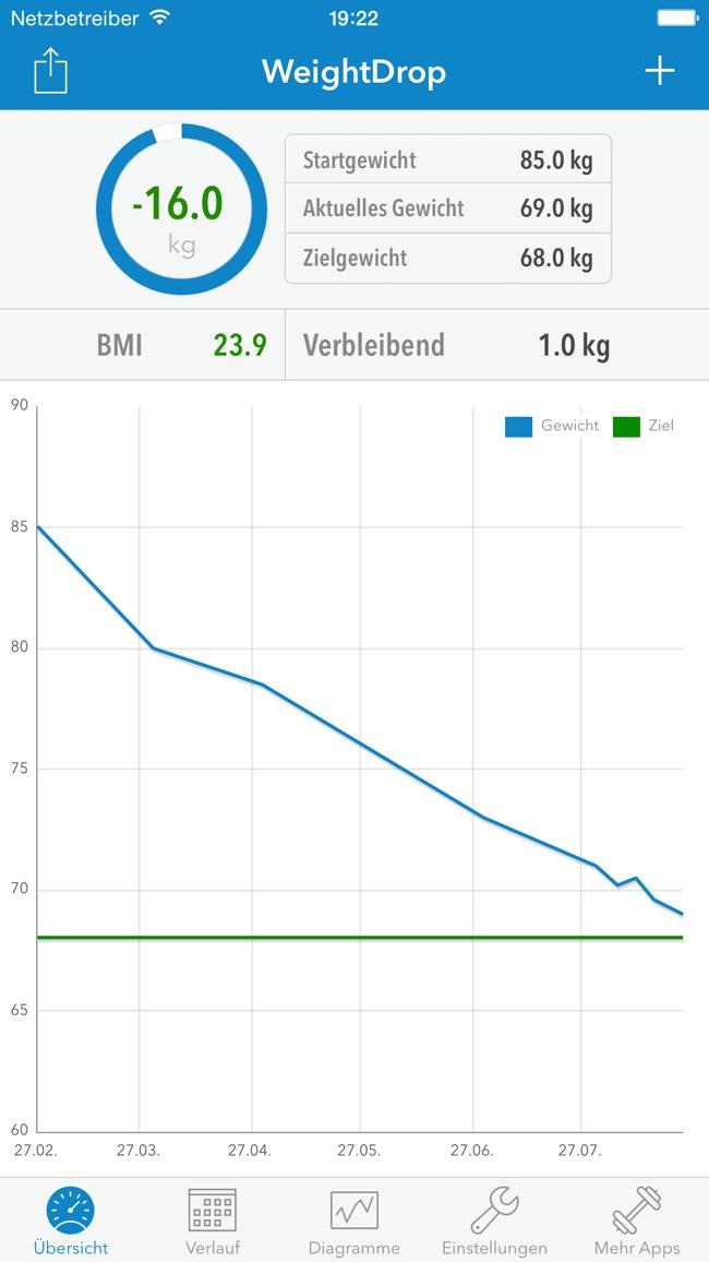 WeightDrop PRO Screenshot