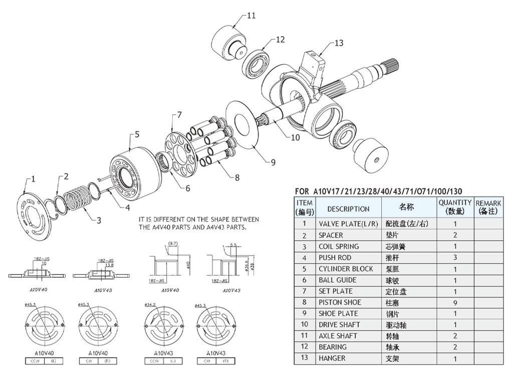 Hydraulic Piston Pump Parts Manufacturer Supplier
