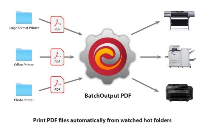 BatchOutput PDF Server Screenshot 01 f8lwbgn