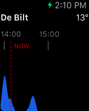 Drops - Der Regenalarm Screenshot