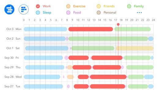 Time Keeper, Daily Routine Tracker, Habit Analysis Screenshot