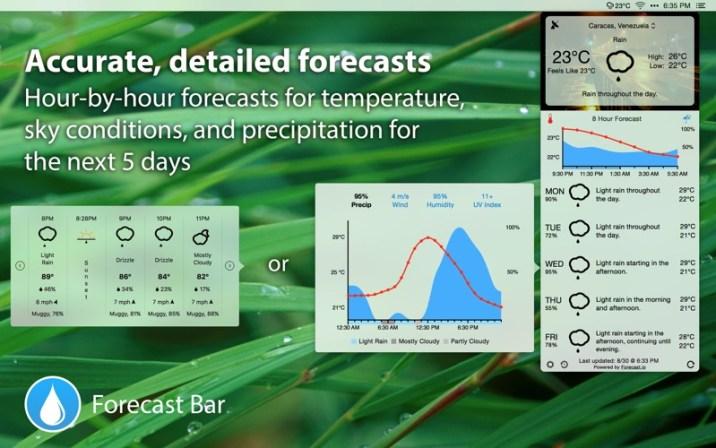 4_Forecast_Bar_Weather_Radar_and_Alerts.jpg