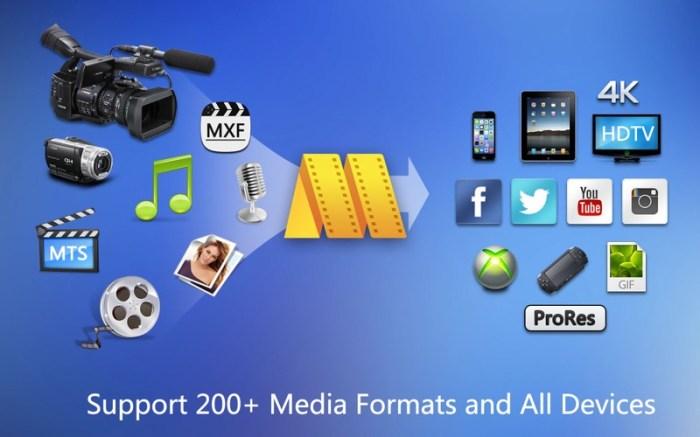 MovieMator Video Editor Pro Screenshot 04 136ue9n