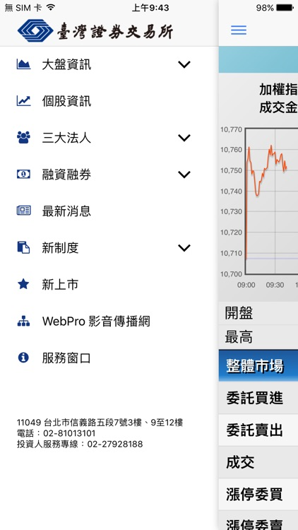 臺灣證券交易所 NEW by 臺灣證券交易所