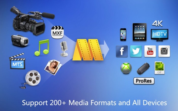 4_MovieMator_Video_Editor_Pro.jpg