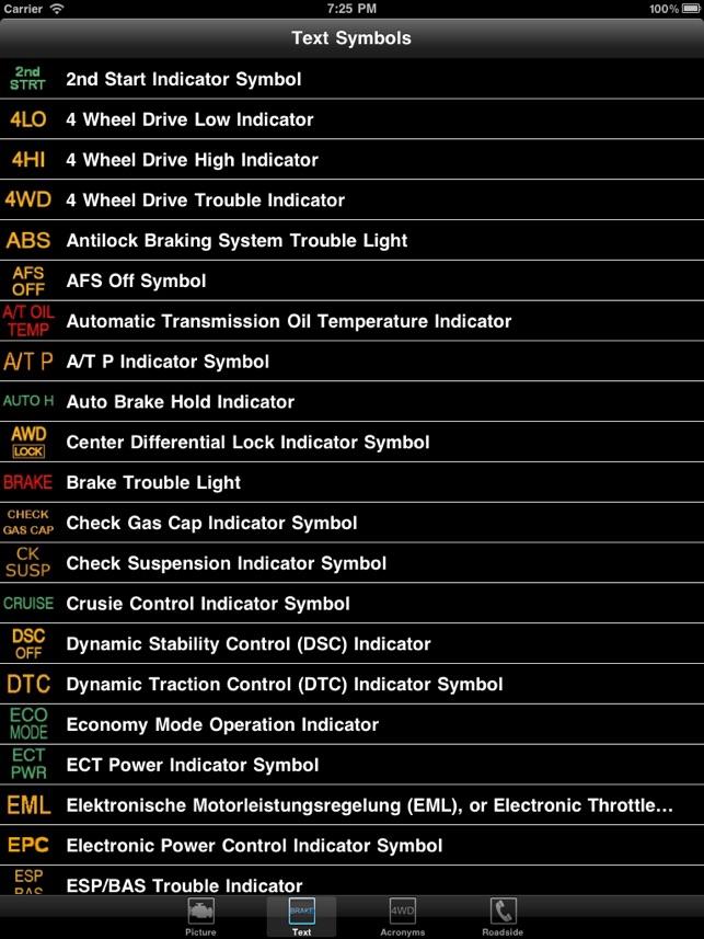 mitsubishi dashboard symbols and meanings
