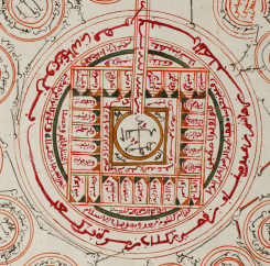 Detail of a Moroccan Pilgrimage Scroll, dated 1191/1777. Chiswick