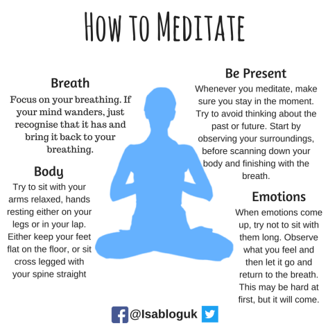 How to Meditate (1)