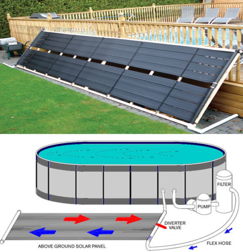 Sun Heater Panel for pool