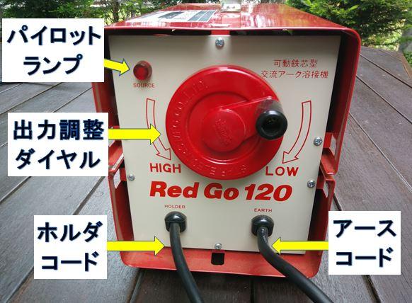 レッドゴー120 フロントパネル各部名称