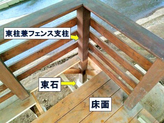 束柱兼フェンス支柱