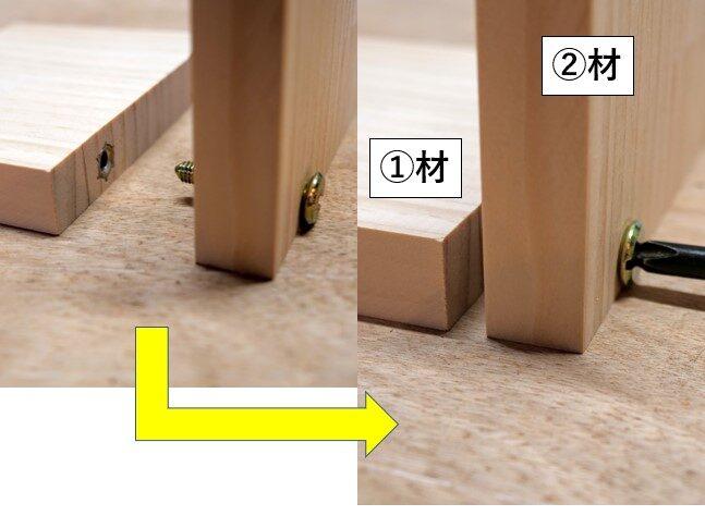 ②材外側からネジ・ボルトを締め込む