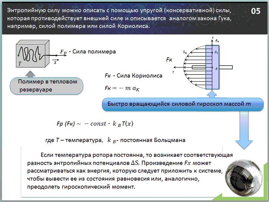 fig-54b