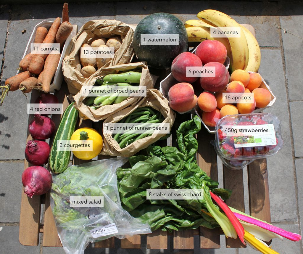 veg and fruit box overview labels plant-based