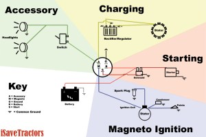 Sample Basic Wiring Diagram for Small Engines using Mago Ignition with Points  iSaveTractors