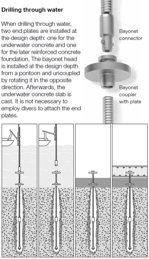 underwater drilling1