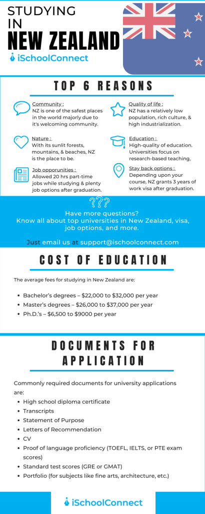 Why study in New Zealand_
