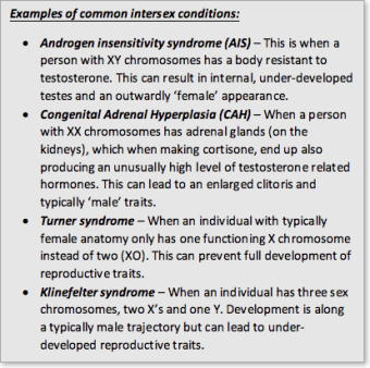 Image of list of Intersex conditions