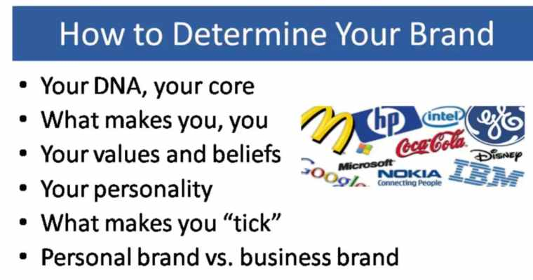 Brand, Branding, and Marketing Part 1