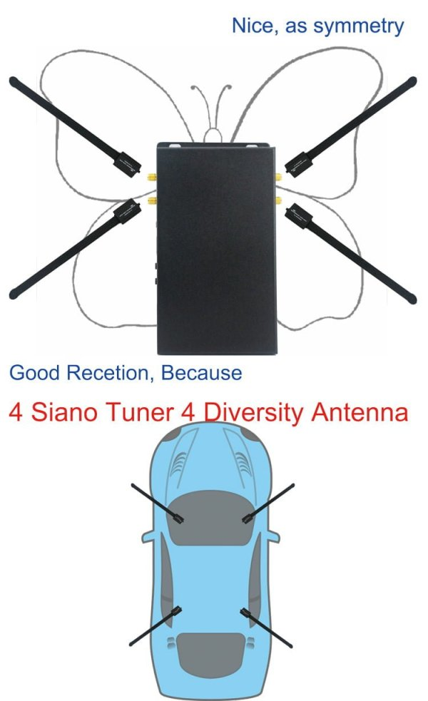 4 x 4 Siano Tuner Diversity Antenna Car dvb-t2 digital receiver 3 -