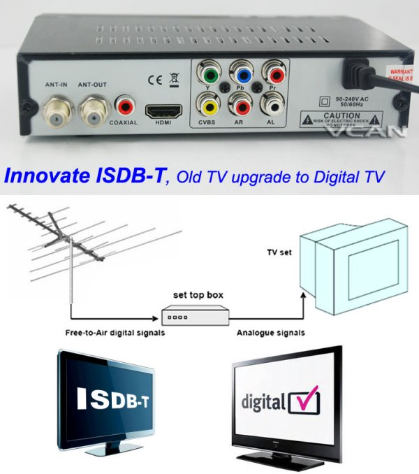 VCAN1047 Home ISDB-T Digital TV Receiver TV Plus black box MPEG4 HDMI USB PVR Remote 4 -