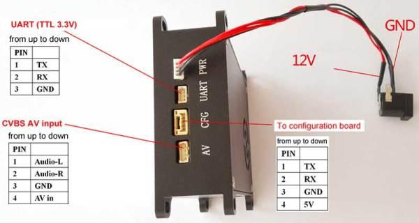 COFDM Wireless Video Transmitter HDMI cvbs input mini modulator module long distance fpv uav 905t 8 -