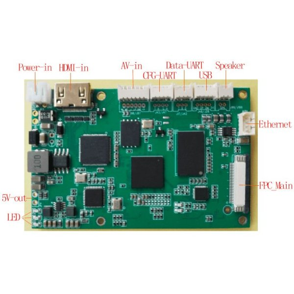 Encode Board for COFDM Wireless Video Transmitter 1 -
