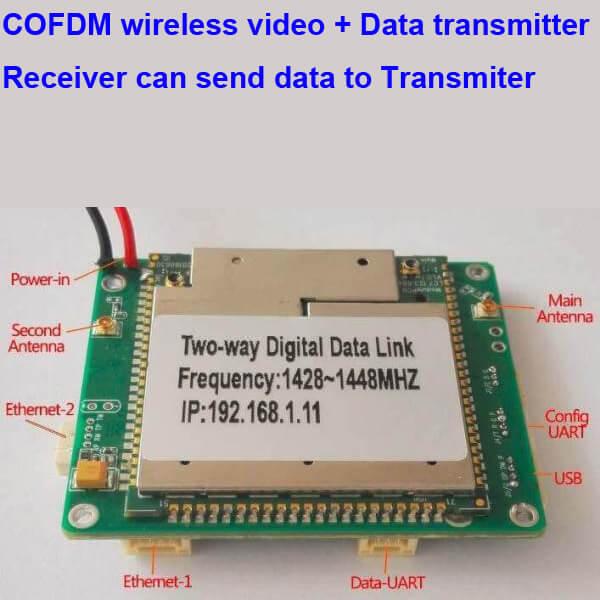 Two-way wireless transmission digital data link module 1 -