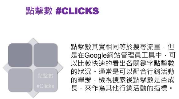 點擊數 Clicks