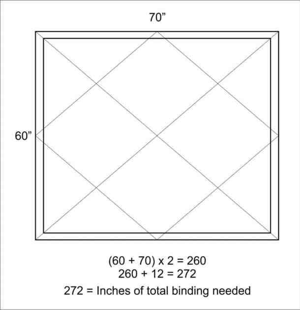 No Fail Quilt Binding Formula