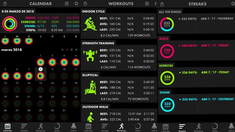Así es All the Rings, el mejor complemento de la app de Actividad