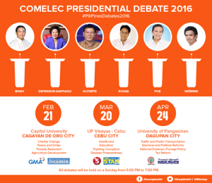 Presidential Debate 2016 Schedules – When is the next debate?
