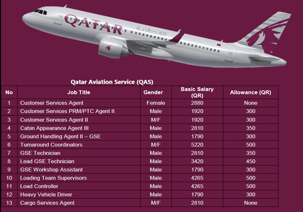 qatar airways recruitment 1000  job openings for filipinos  u2013 isensey